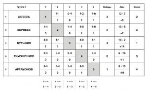 Группа E (1) (pdf.io)