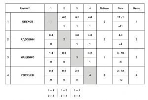 Группа F (1) (pdf.io)