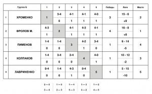 Группа G (1) (pdf.io)