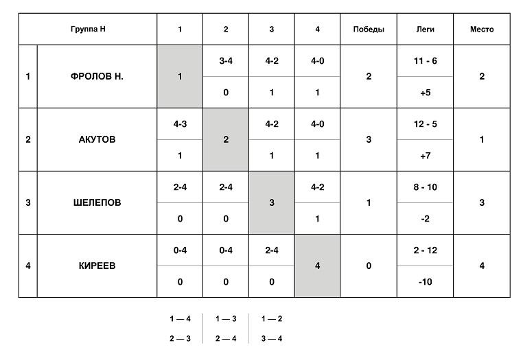 Группа H (1) (pdf.io)