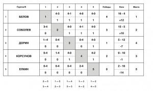 Группа С (1) (pdf.io)