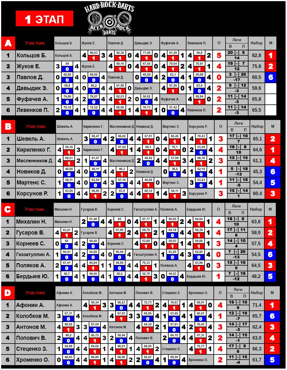 №68 Турнир в Хард Рок Лиге от 12.08.2018г.(1)
