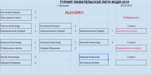 0809-2019_result_playoff-1