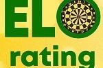 Изменение Рейтинга ELO после турнира на Кубок МО (он-лайн) / № 145